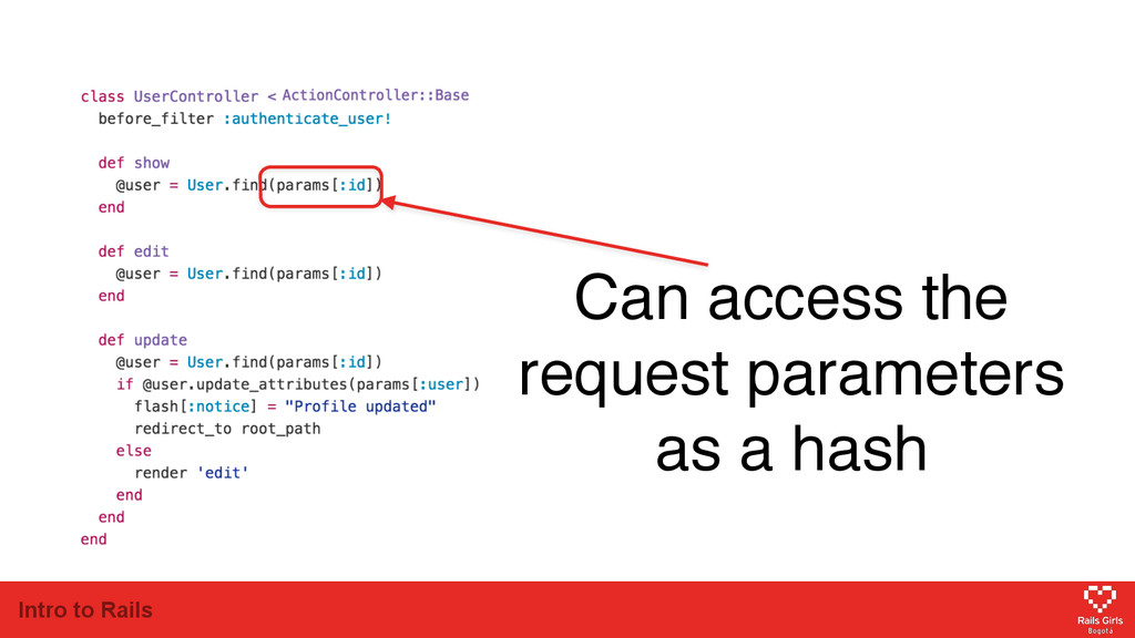 Intro to Rails Can access the request parameter...