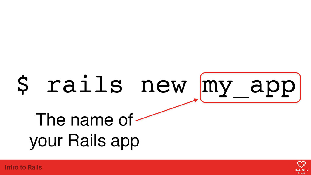 Intro to Rails $ rails new my_app The name of y...