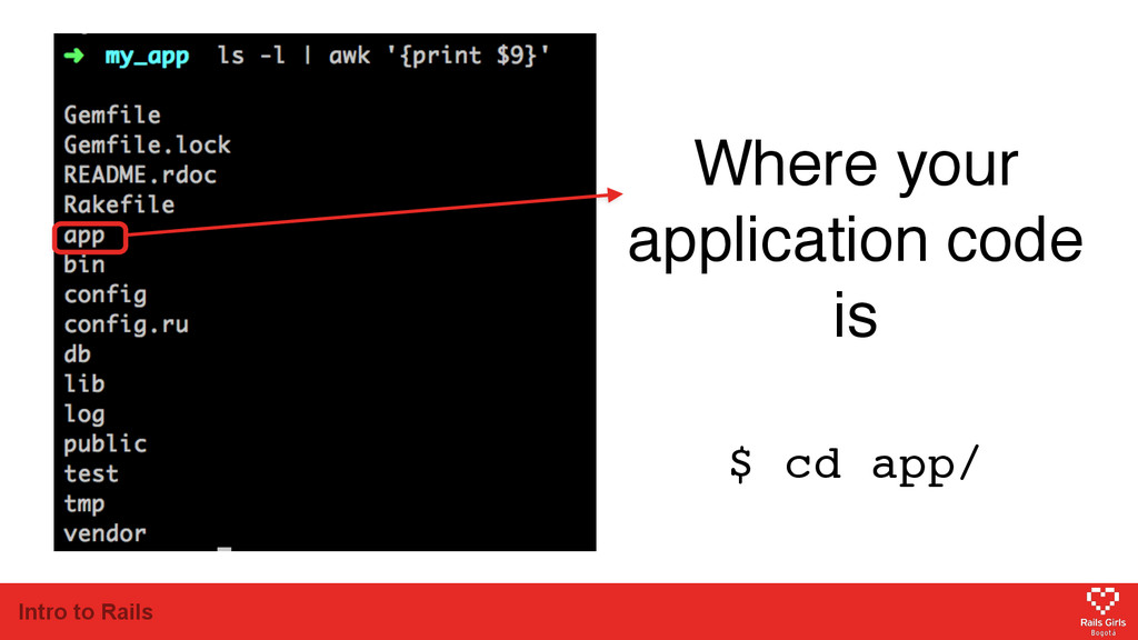 Intro to Rails Where your application code is $...