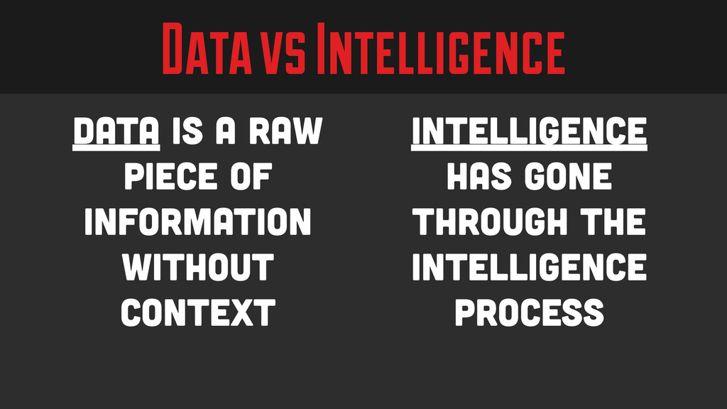 Data vs Intelligence Intelligence has gone thro...