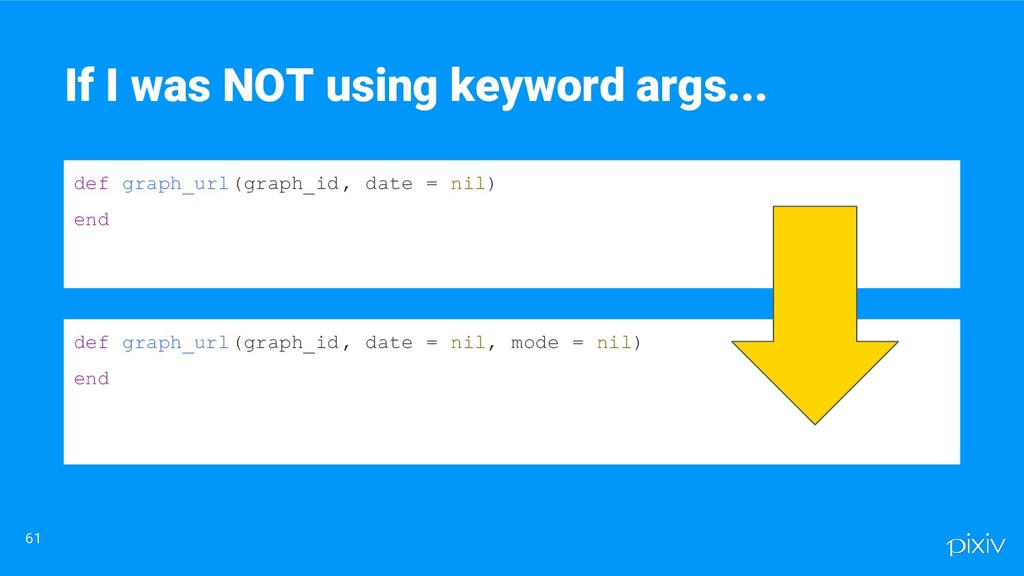 61 If I was NOT using keyword args... def graph...
