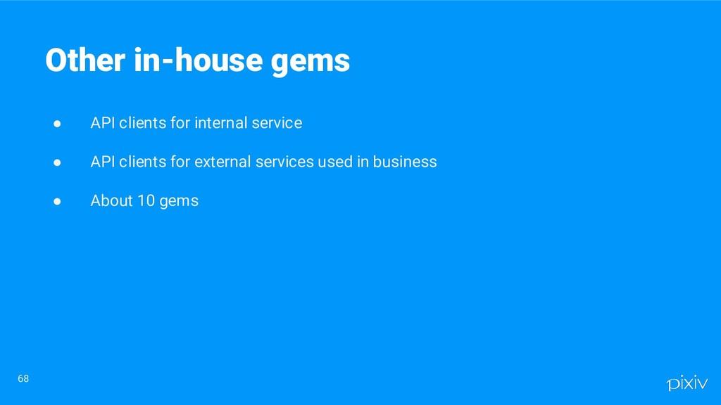 ● API clients for internal service ● API client...