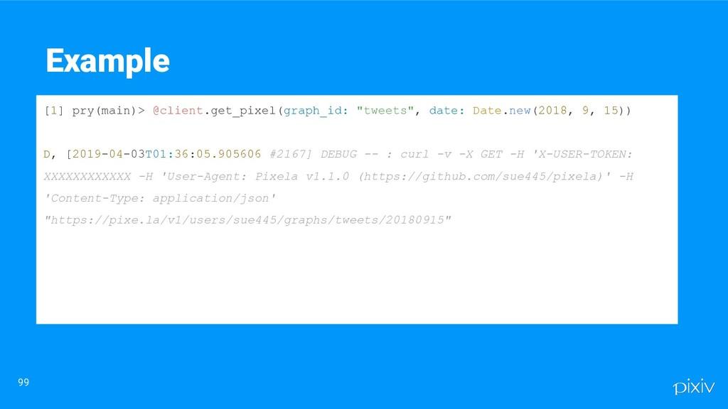 99 Example [1] pry(main)> @client.get_pixel(gra...