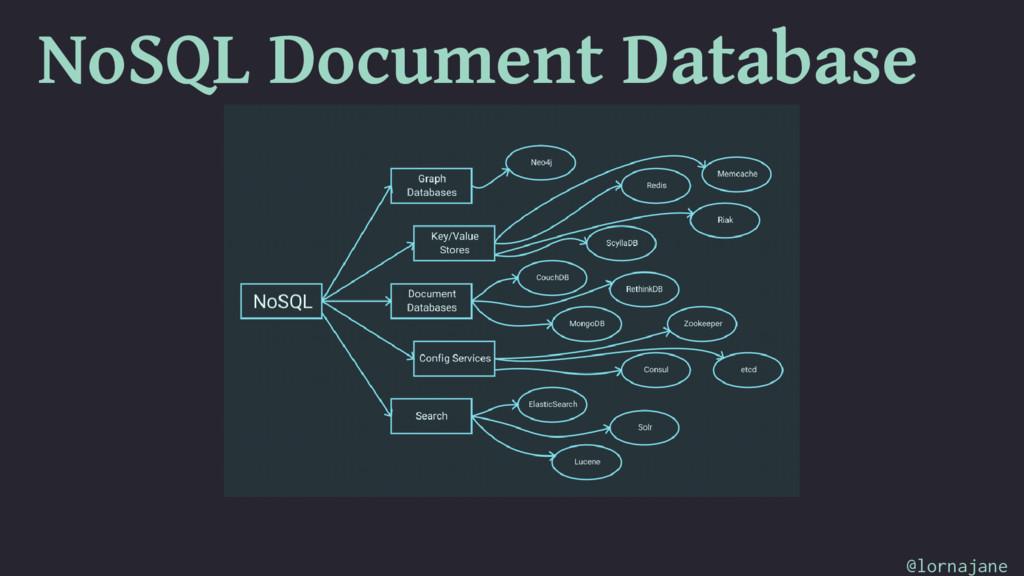 NoSQL Document Database @lornajane