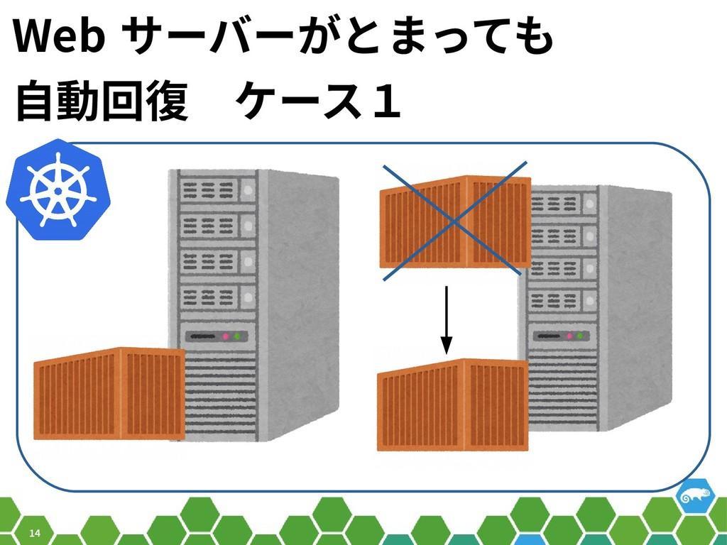 14 Web サーバーがとまっても 自動回復 ケース1