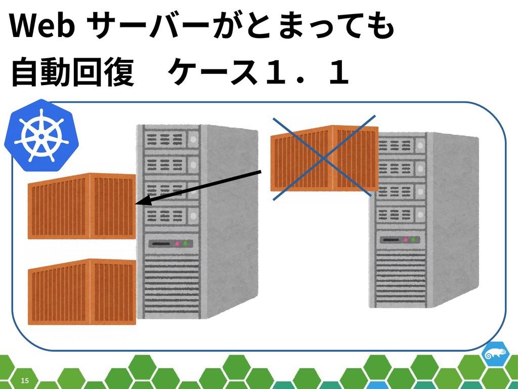 15 Web サーバーがとまっても 自動回復 ケース1.1