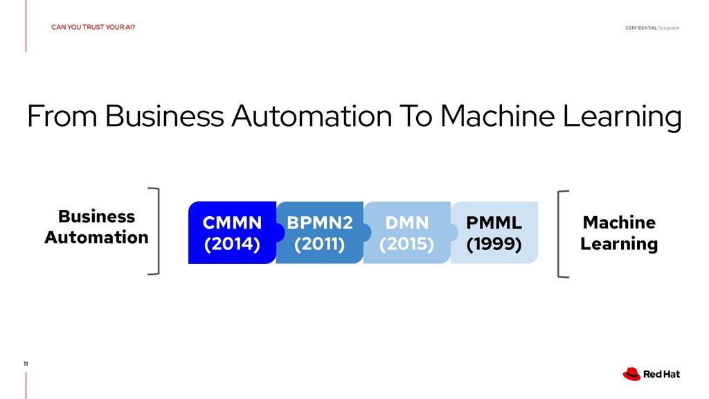 CONFIDENTIAL Designator 11 PMML (1999) DMN (201...