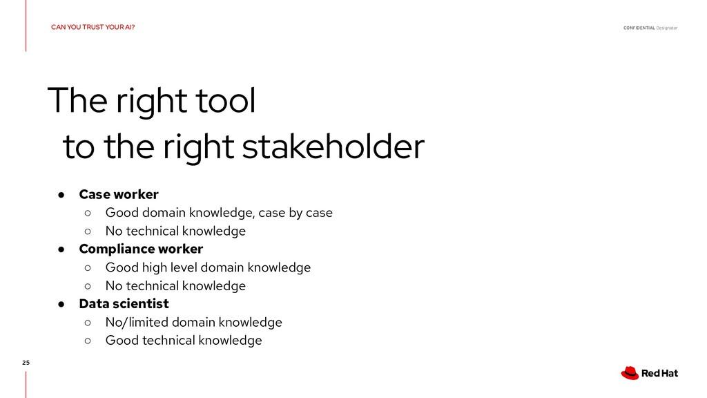 CONFIDENTIAL Designator 25 The right tool to th...