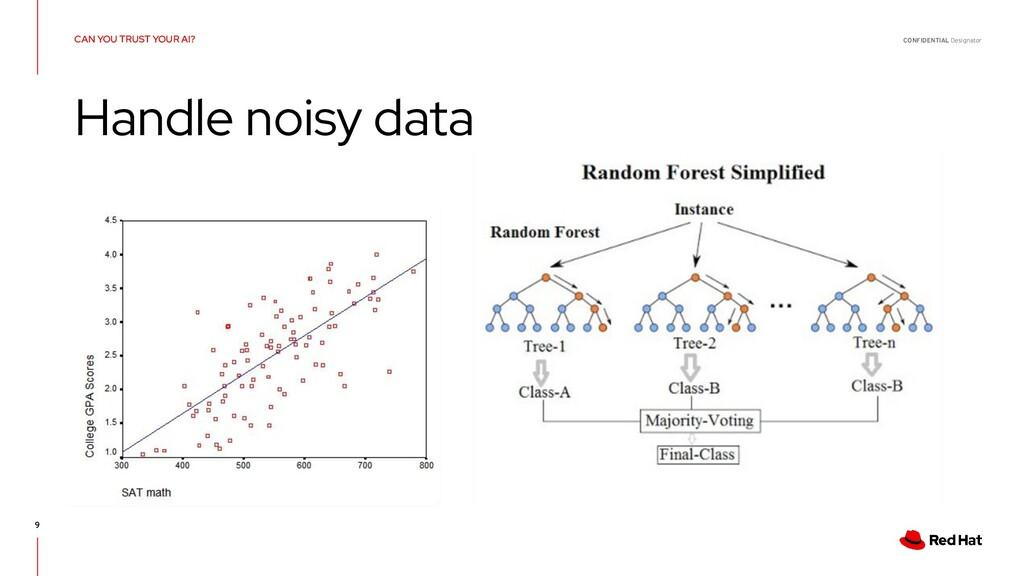 CONFIDENTIAL Designator 9 Handle noisy data CAN...