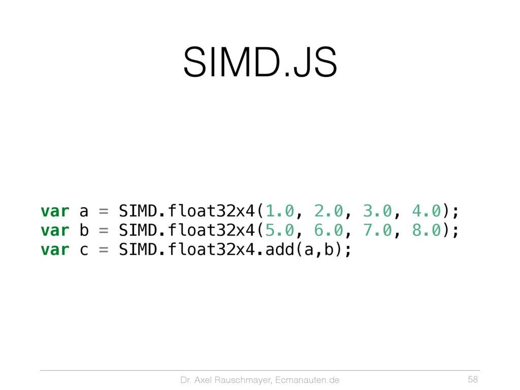 Dr. Axel Rauschmayer, Ecmanauten.de SIMD.JS var...