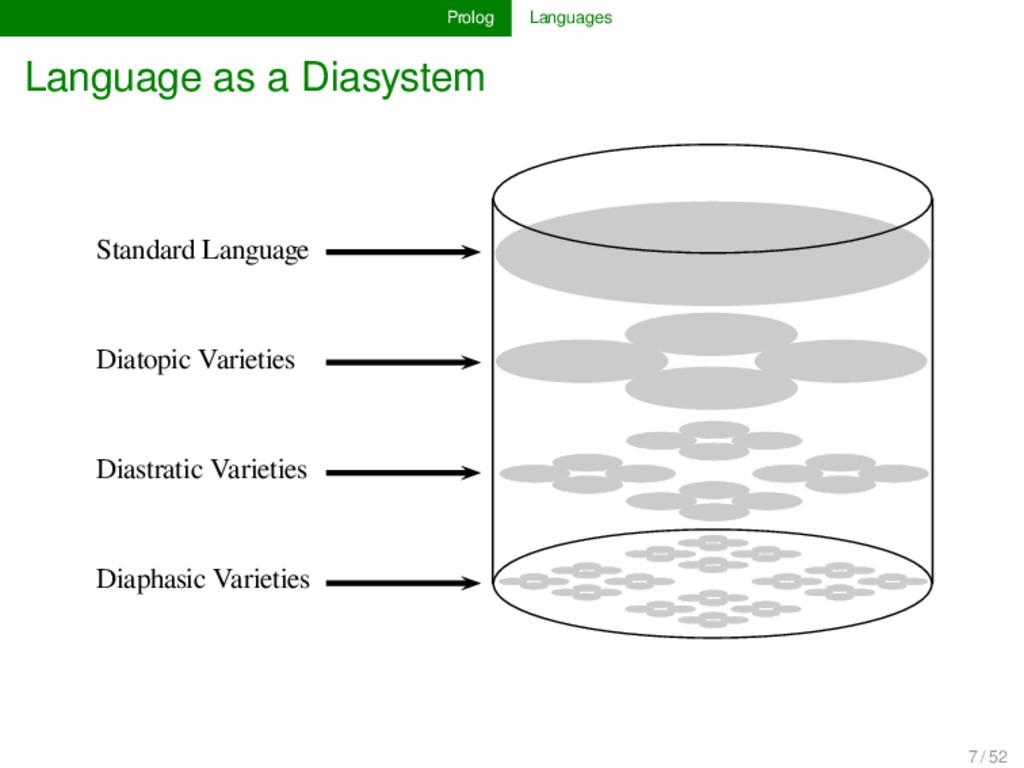 Prolog Languages Language as a Diasystem Standa...