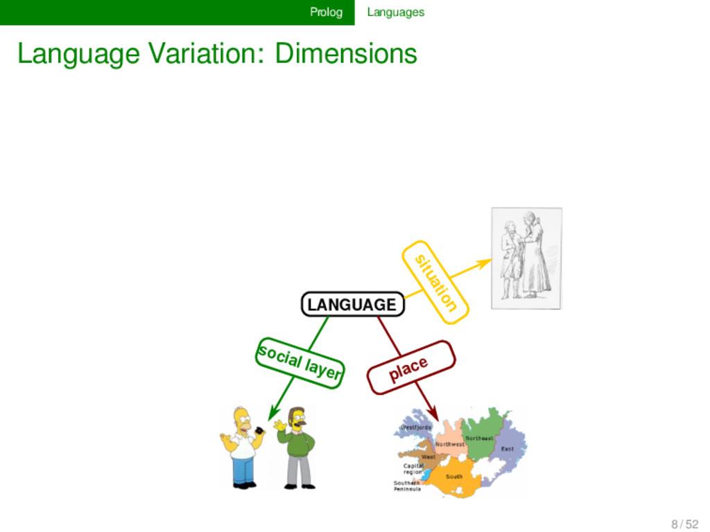 Prolog Languages Language Variation: Dimensions...