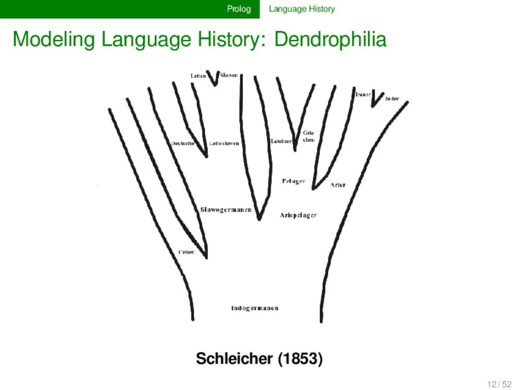 Prolog Language History Modeling Language Histo...