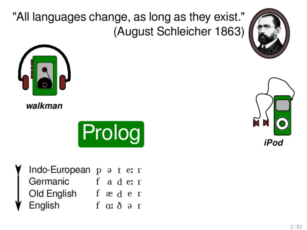 iPod Indo-European Germanic Old English English...