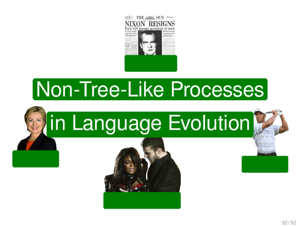 Non-Tree-Like Processes in Language Evolution N...