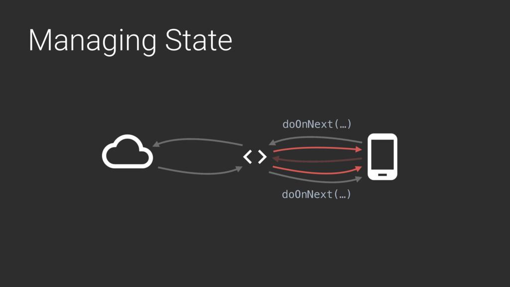 Managing State doOnNext(…) doOnNext(…)