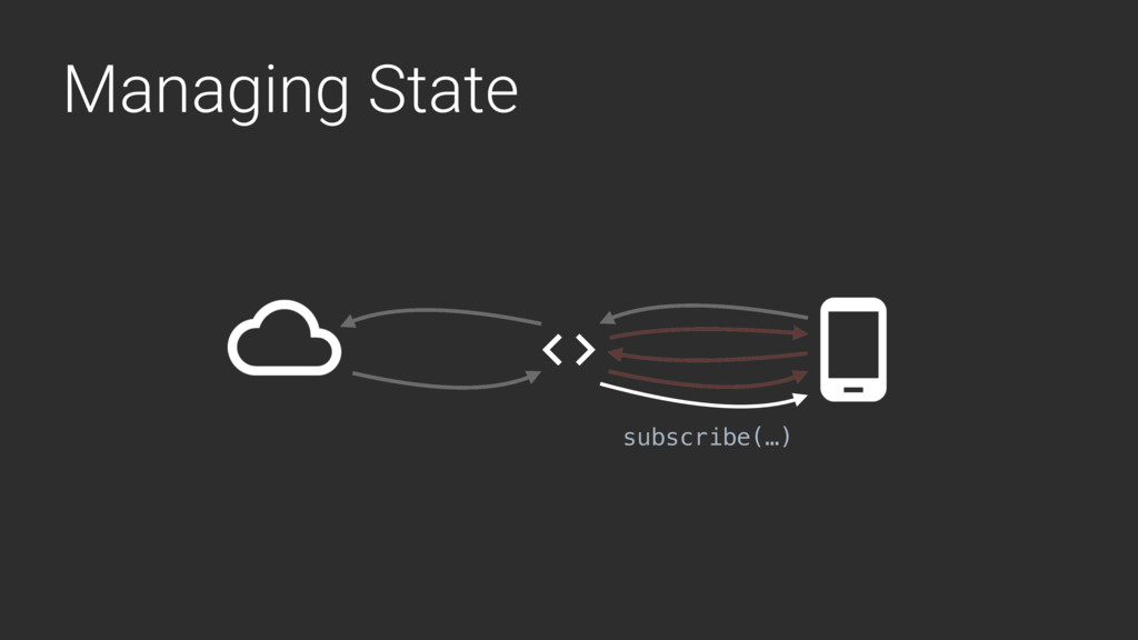 Managing State subscribe(…)
