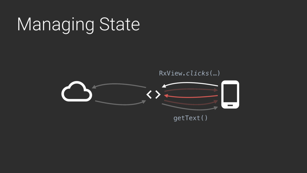 Managing State RxView.clicks(…) getText()