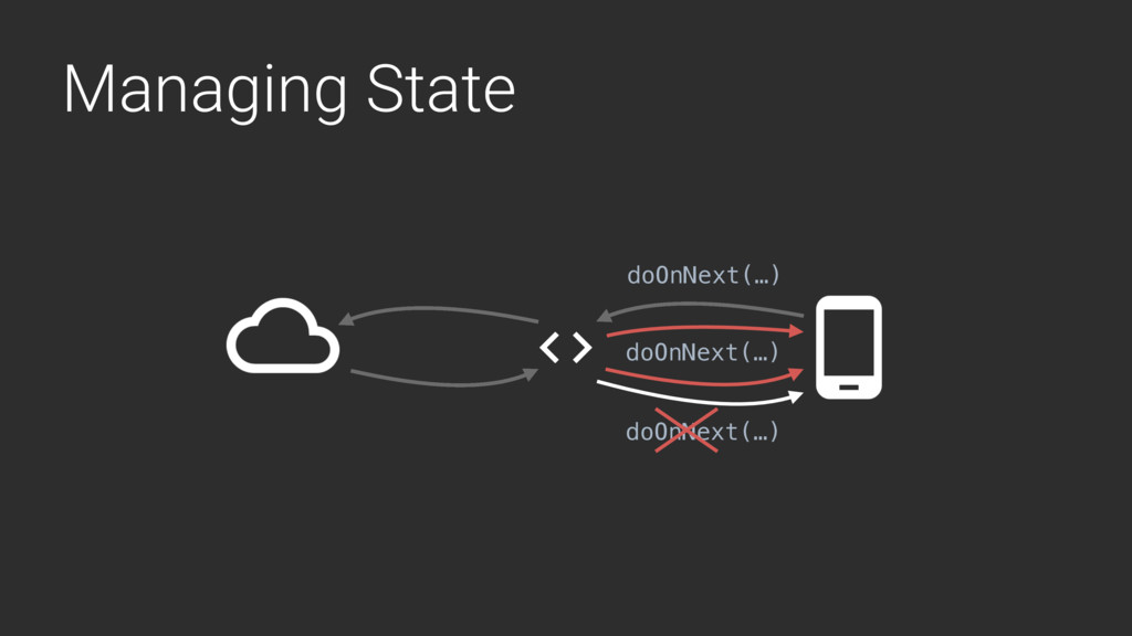 Managing State doOnNext(…) doOnNext(…) doOnNext...