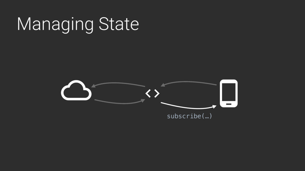 Managing State doOnNext(…) doOnNext(…) subscrib...