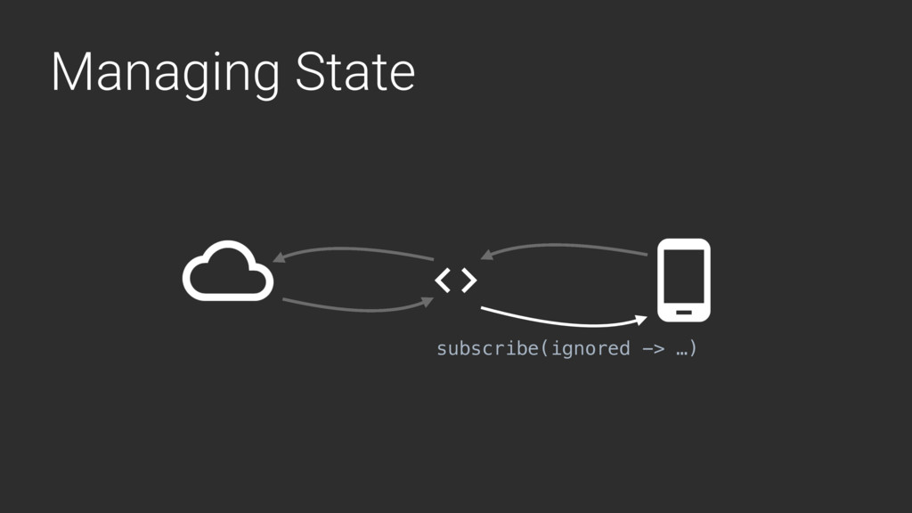 Managing State subscribe(ignored -> …)