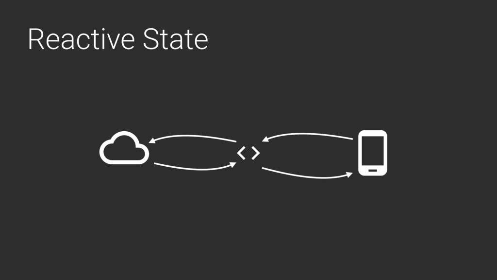 Reactive State