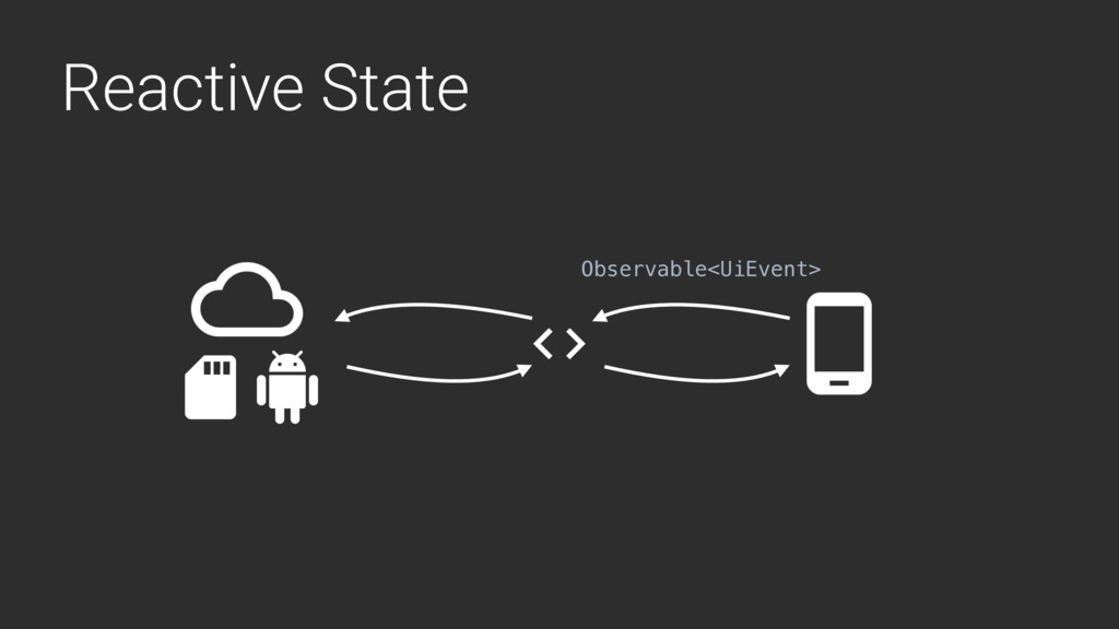 Reactive State Observable<UiEvent>