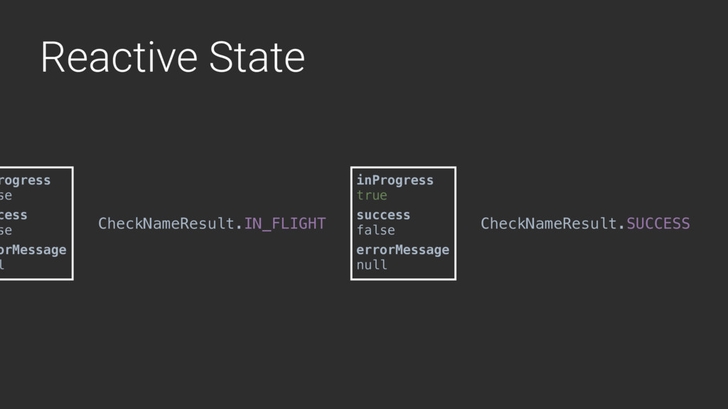 Reactive State rogress se cess se orMessage l C...