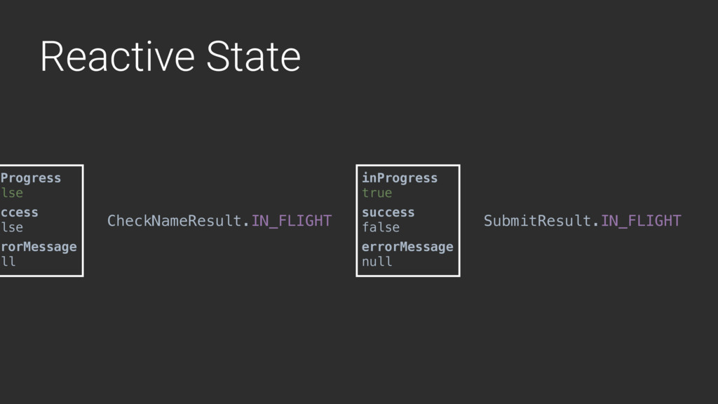 Reactive State nProgress alse uccess alse rrorM...