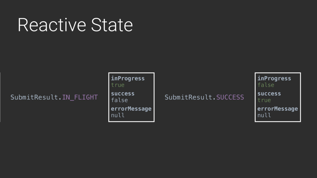 Reactive State SubmitResult.IN_FLIGHT inProgres...