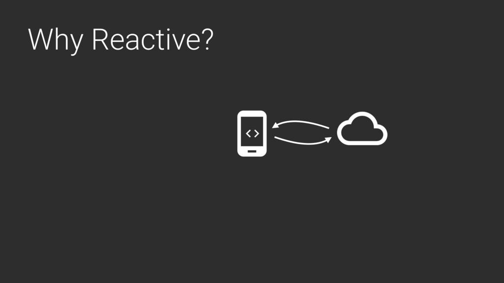Why Reactive? GET / 200 OK SELECT * Jane Doe se...
