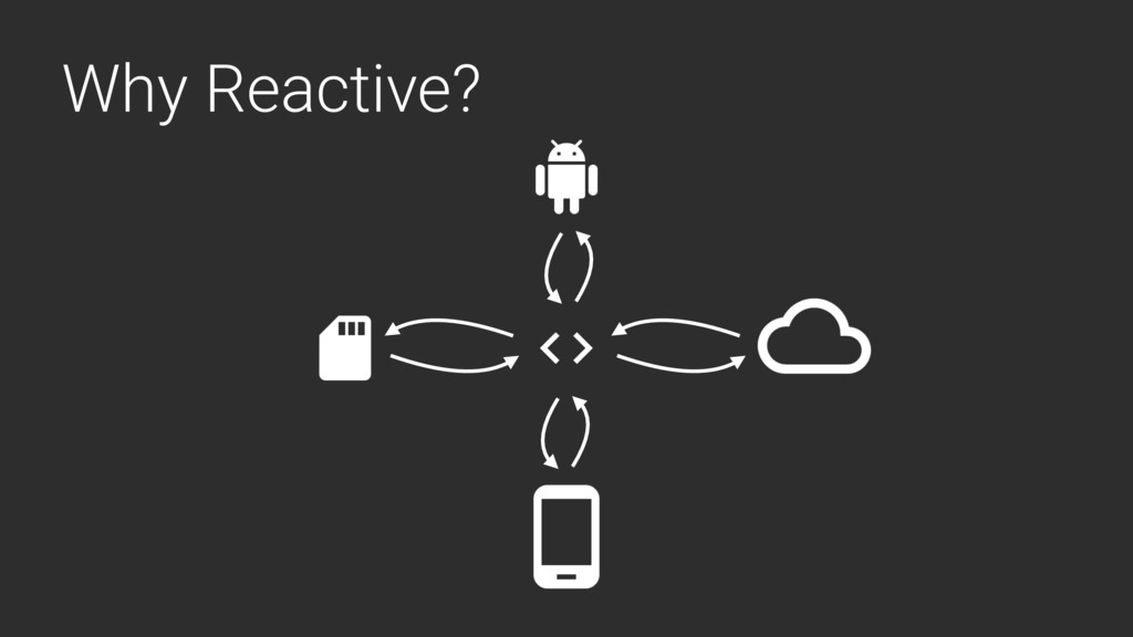 Why Reactive?