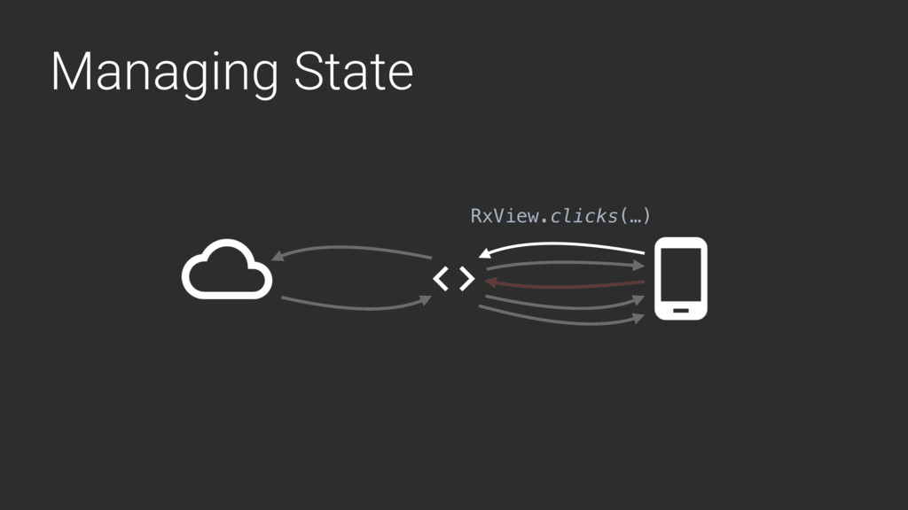 Managing State RxView.clicks(…)
