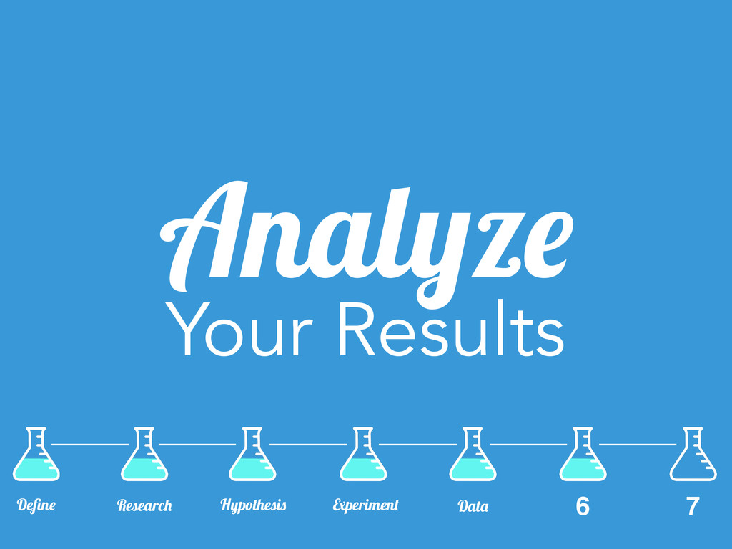 Analyze Your Results 7 Define Research Data Hypo...