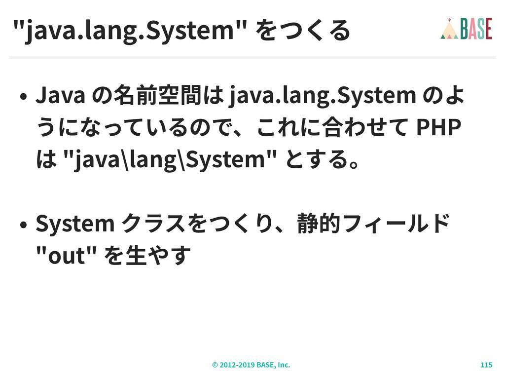 """© - BASE, Inc. """"java.lang.System"""" Java java.lan..."""