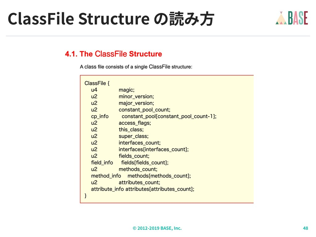 © - BASE, Inc. ClassFile Structure