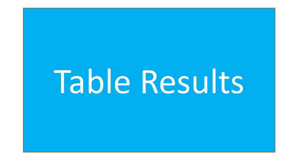 Table Results