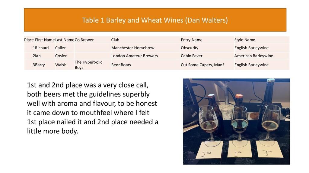 Table 1 Barley and Wheat Wines (Dan Walters) 1s...
