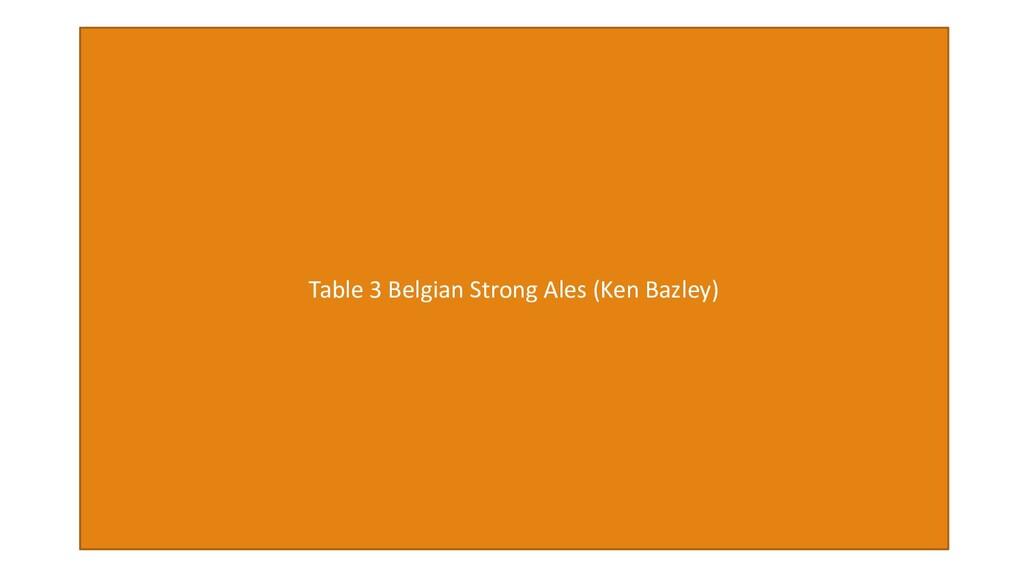 Table 3 Belgian Strong Ales (Ken Bazley)