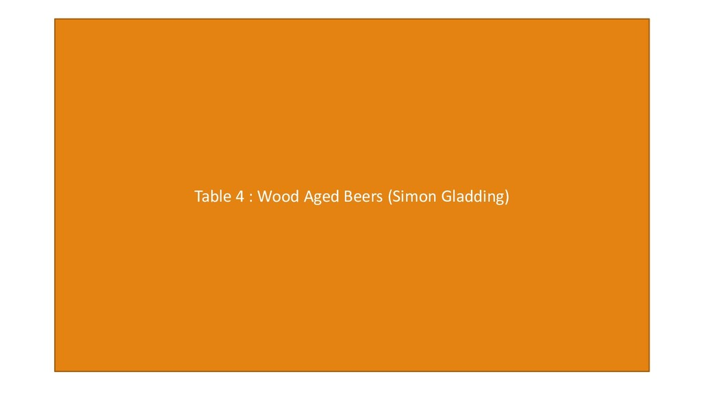 Table 4 : Wood Aged Beers (Simon Gladding)
