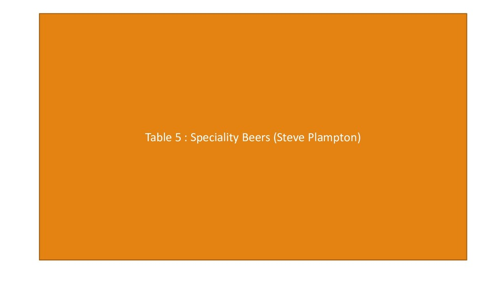 Table 5 : Speciality Beers (Steve Plampton)