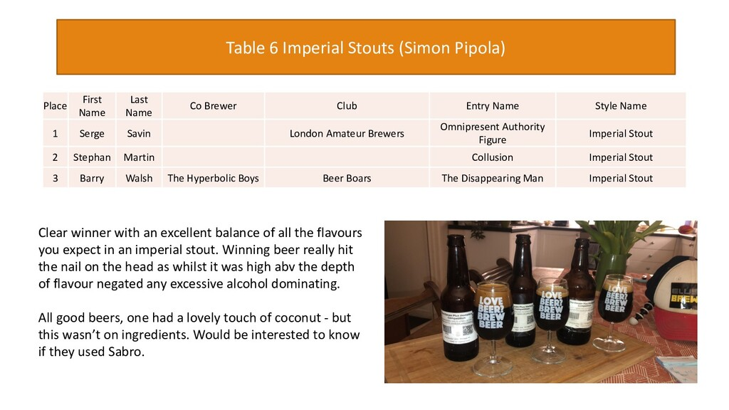 Table 6 Imperial Stouts (Simon Pipola) Clear wi...