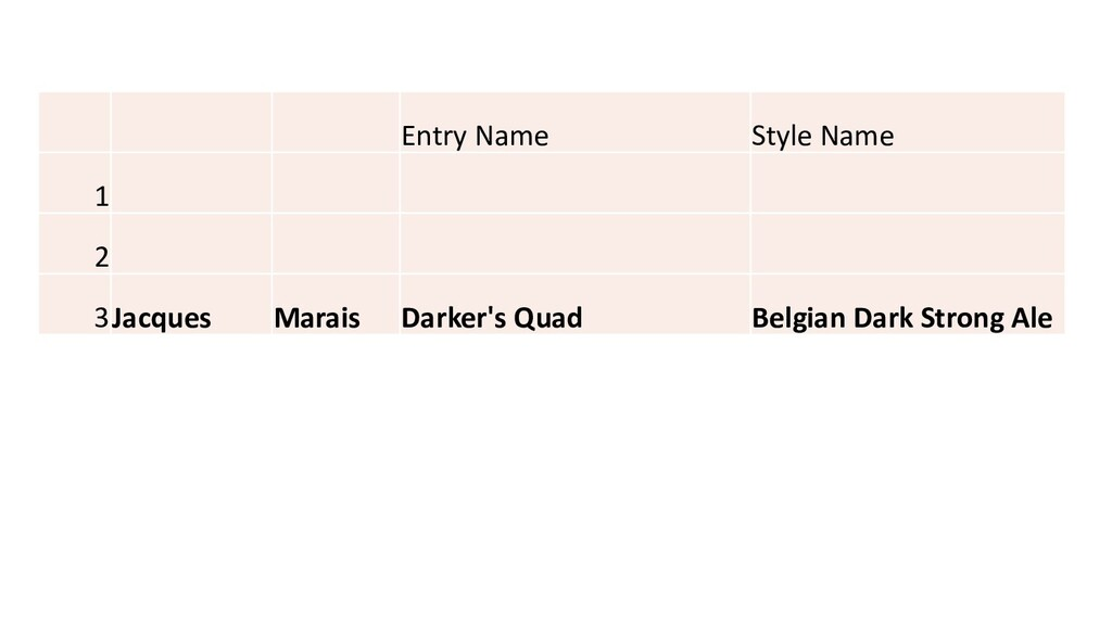 Entry Name Style Name 1 2 3Jacques Marais Darke...