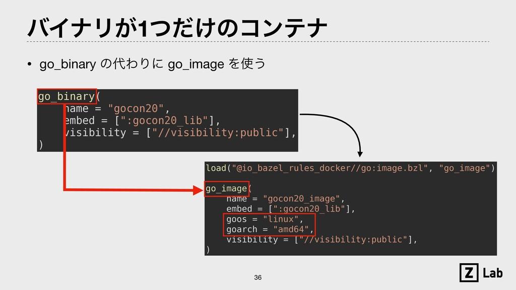 όΠφϦ͕1͚ͭͩͷίϯςφ • go_binary ͷΘΓʹ go_image Λ͏ 3...