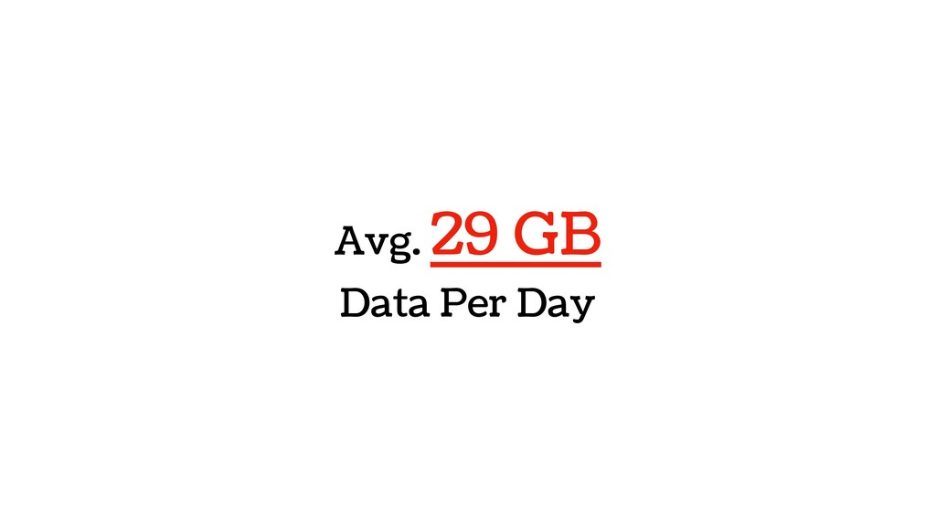 Avg. 29 GB Data Per Day