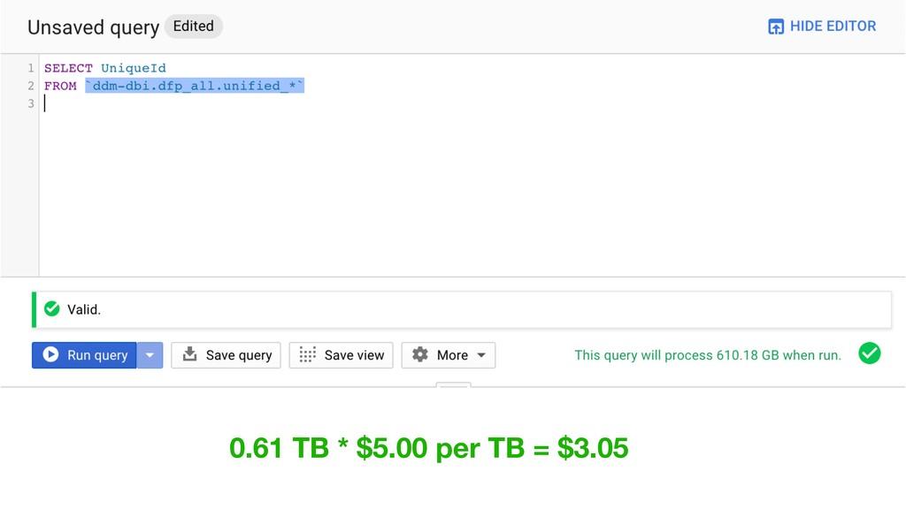 0.61 TB * $5.00 per TB = $3.05