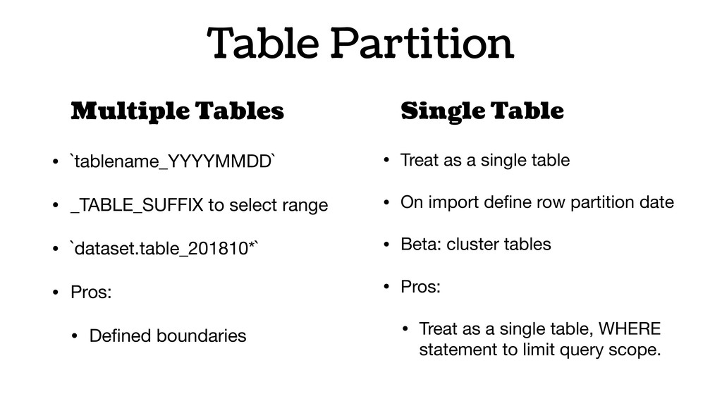 Table Partition Multiple Tables • `tablename_YY...