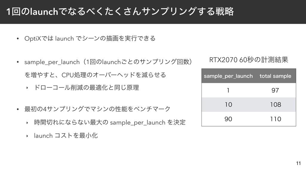 1ճͷlaunchͰͳΔͨ͘͘͞ΜαϯϓϦϯά͢Δઓུ • OptiXͰ launch Ͱ...