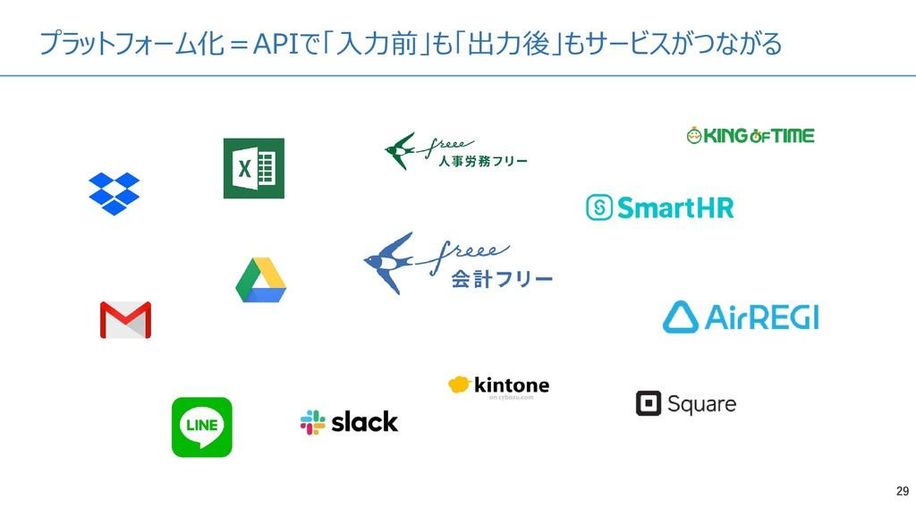 プラットフォーム化=APIで「入力前」も「出力後」もサービスがつながる 29