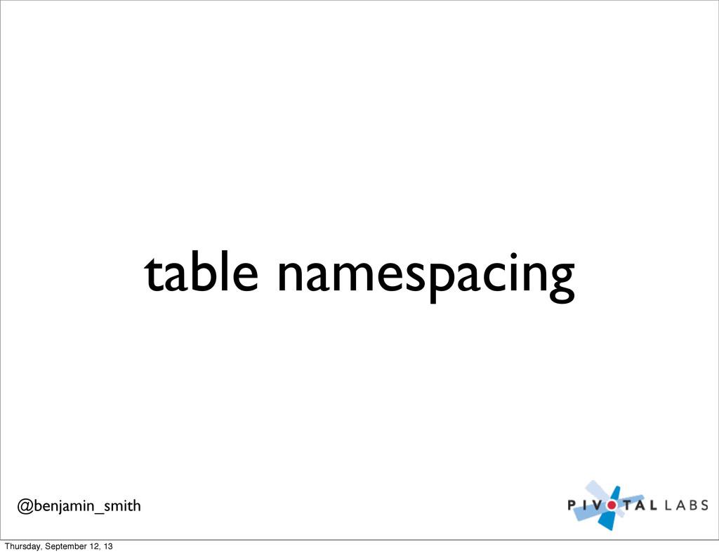 table namespacing @benjamin_smith Thursday, Sep...